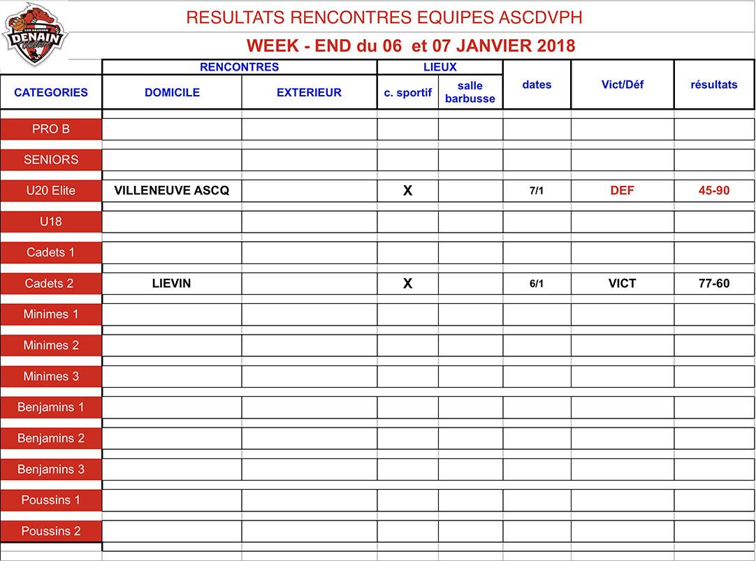 resultats-6janv2018